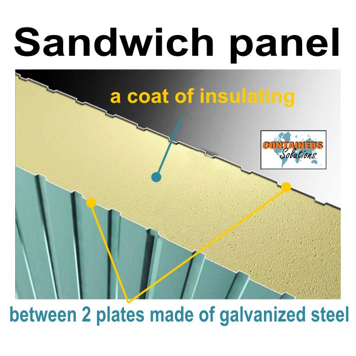 Blueprint of a sandwich panel